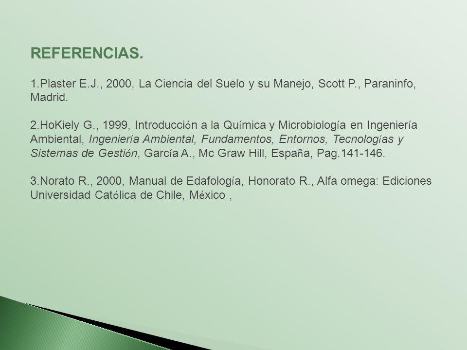 REFERENCIAS. Plaster E.J., 2000, La Ciencia del Suelo y su Manejo, Scott P., Paraninfo, Madrid.