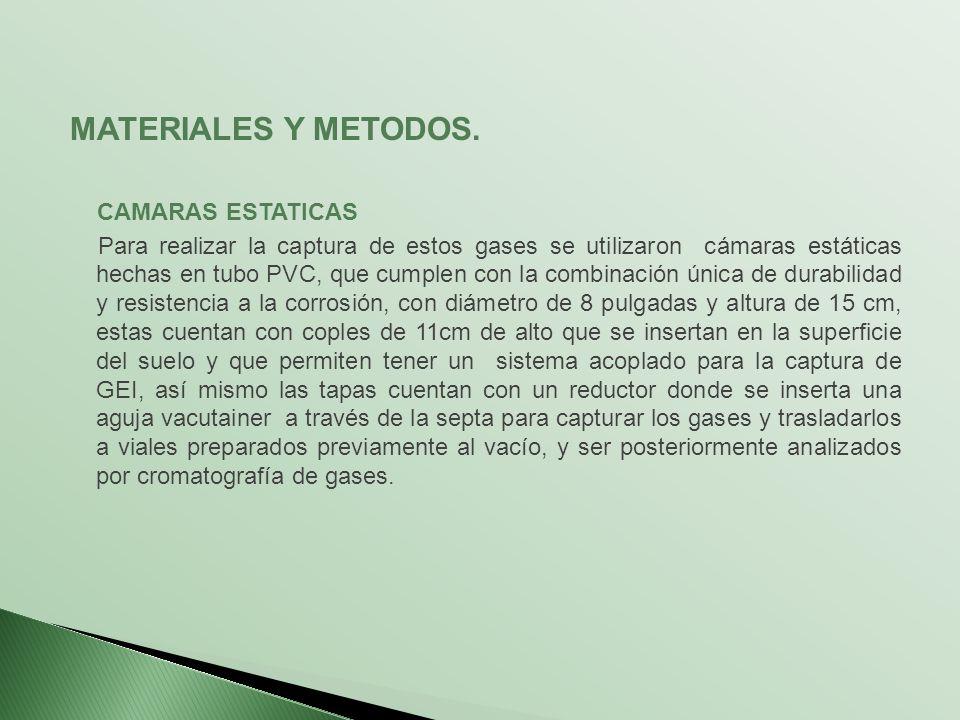 MATERIALES Y METODOS. CAMARAS ESTATICAS