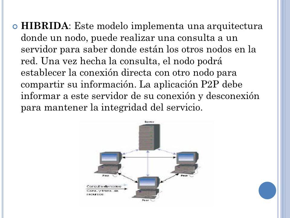 HIBRIDA: Este modelo implementa una arquitectura donde un nodo, puede realizar una consulta a un servidor para saber donde están los otros nodos en la red.