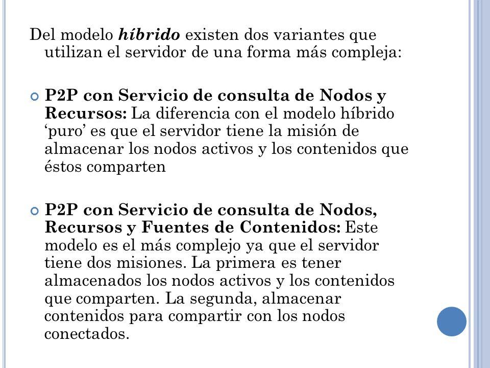 Del modelo híbrido existen dos variantes que utilizan el servidor de una forma más compleja: