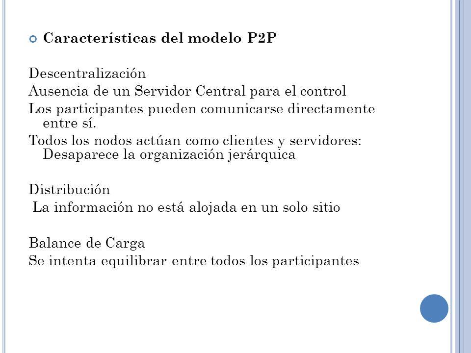 Características del modelo P2P