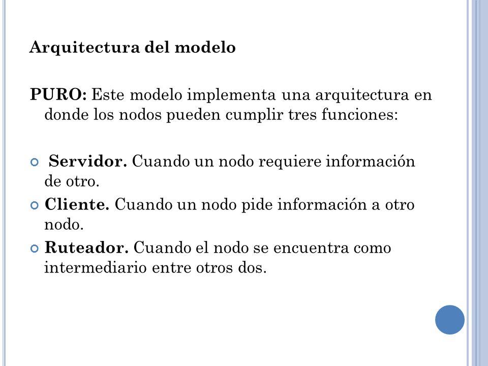 Arquitectura del modelo