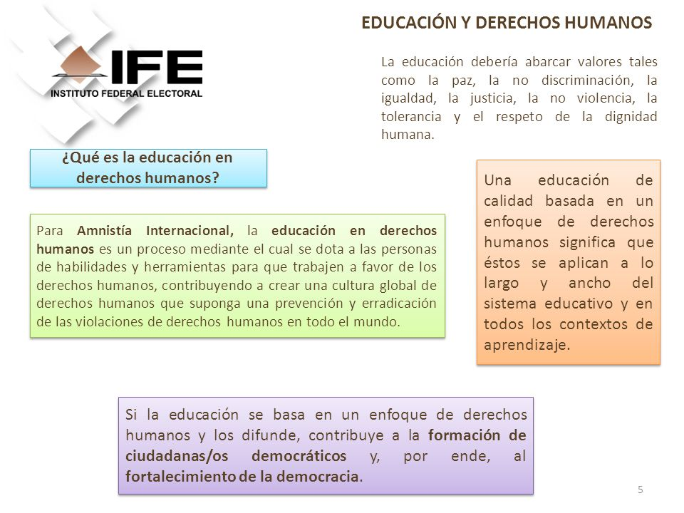 ¿Qué es la educación en derechos humanos