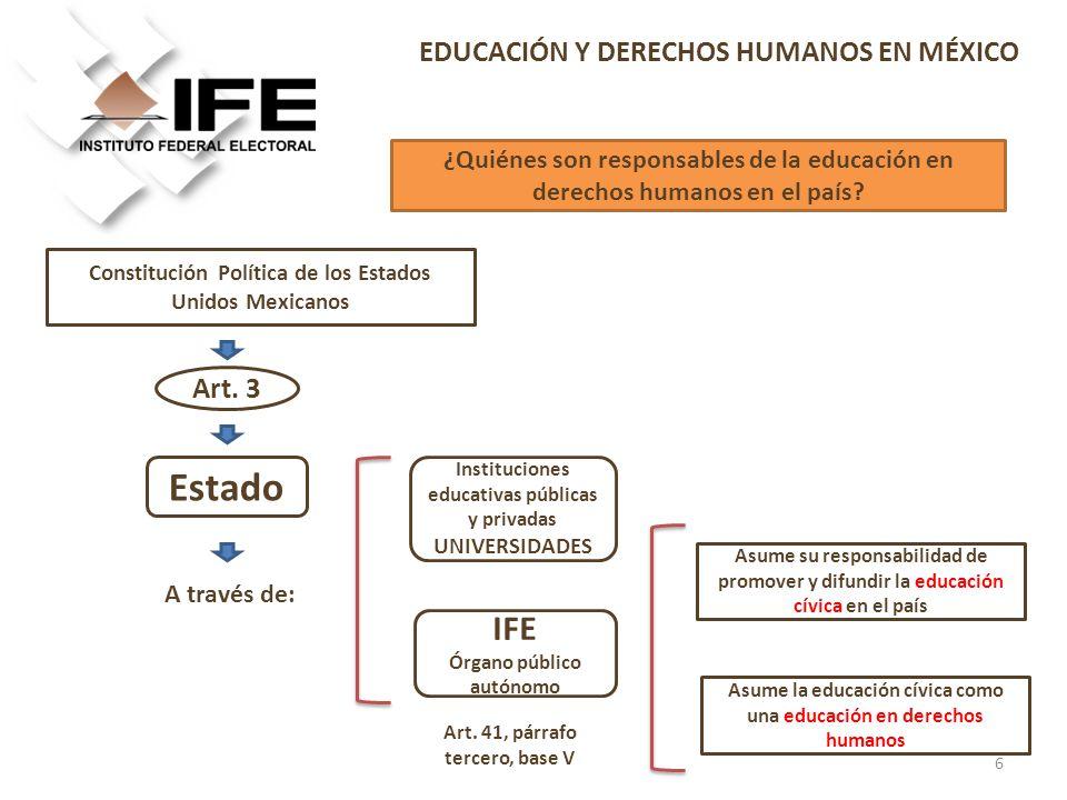Estado IFE EDUCACIÓN Y DERECHOS HUMANOS EN MÉXICO Art. 3