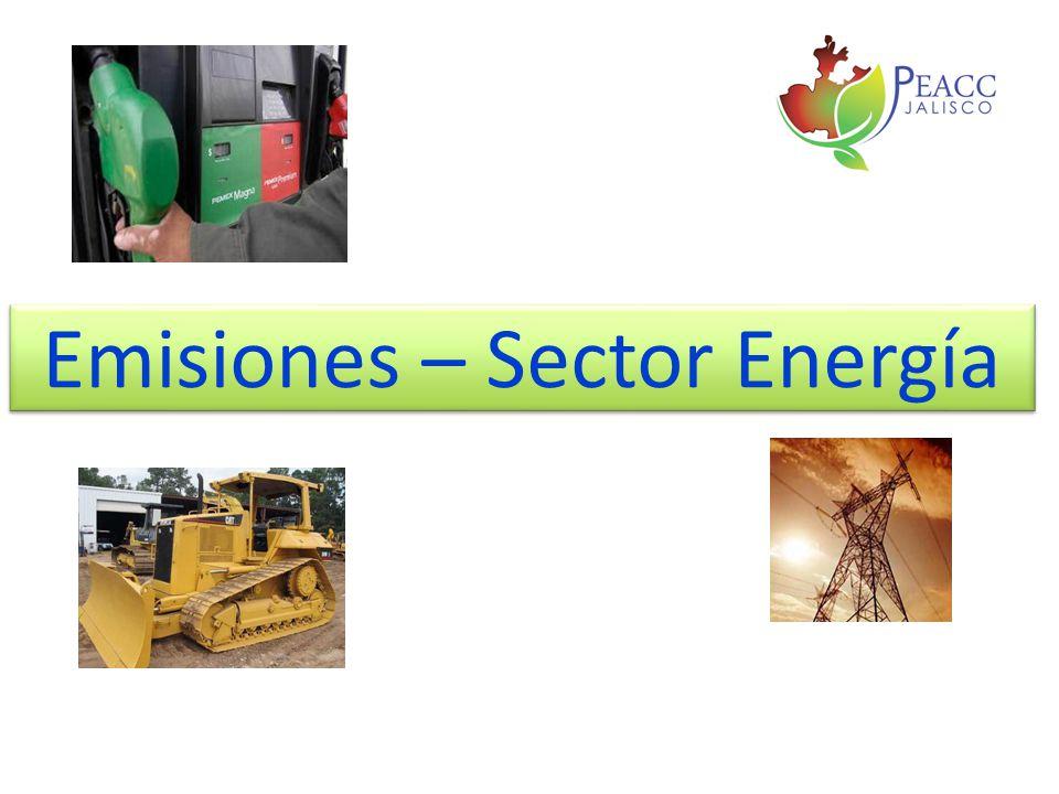 Emisiones – Sector Energía