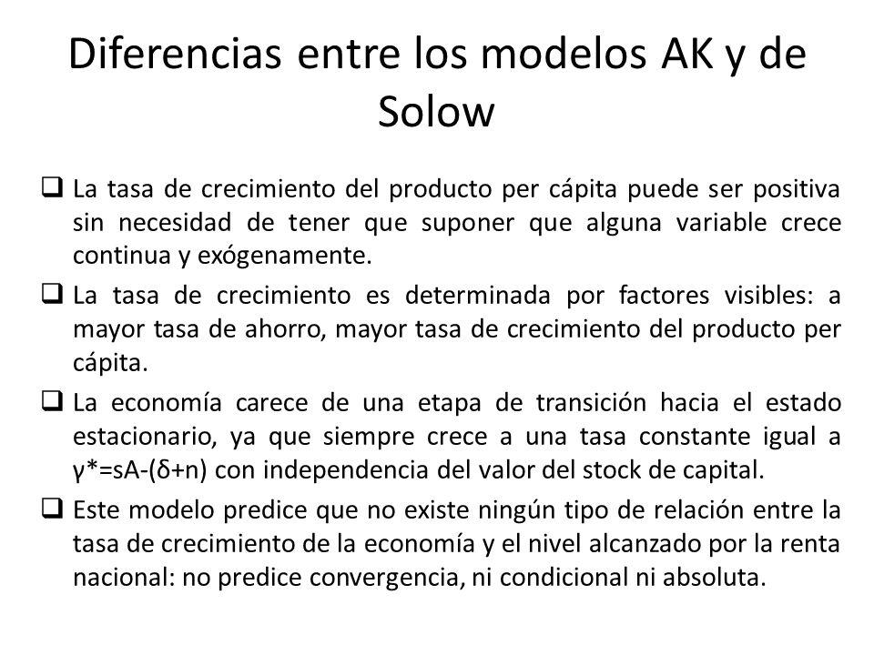 Diferencias entre los modelos AK y de Solow