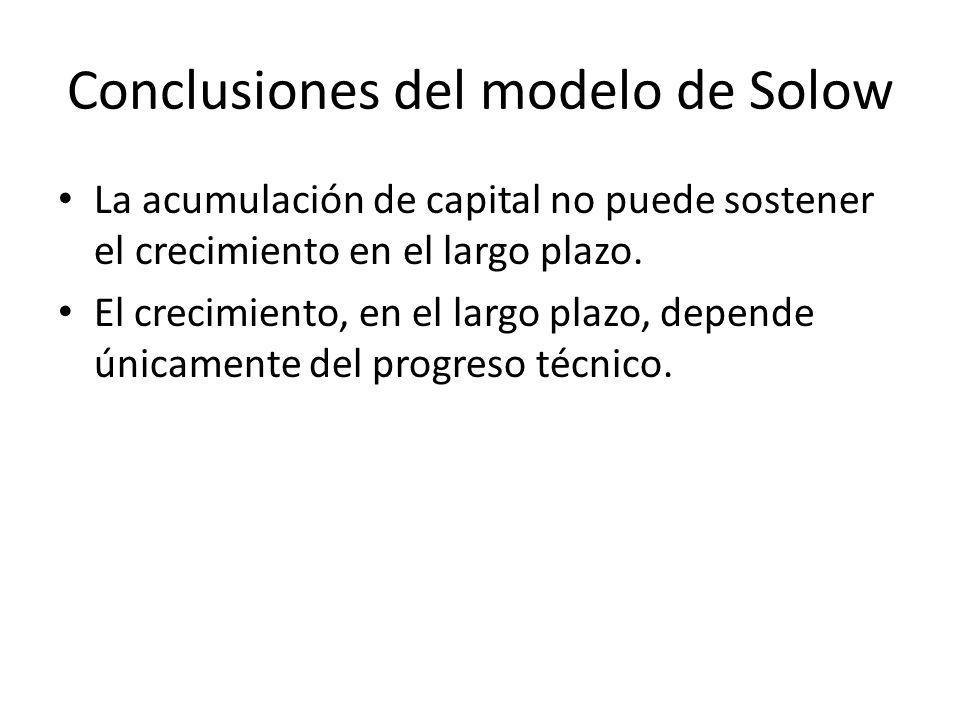 Conclusiones del modelo de Solow