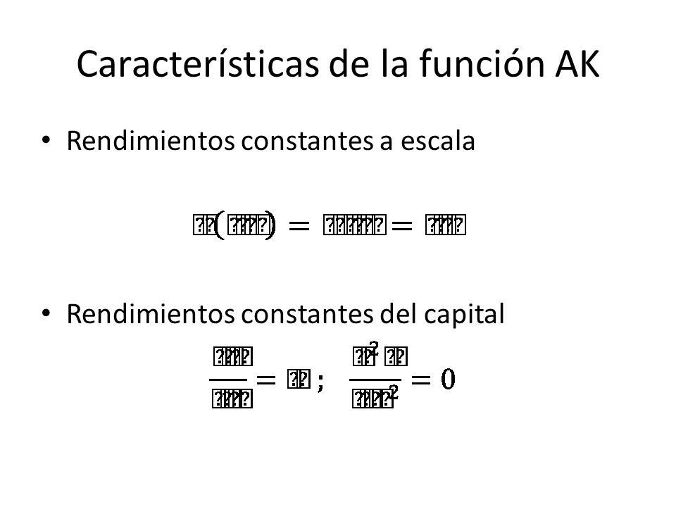 Características de la función AK