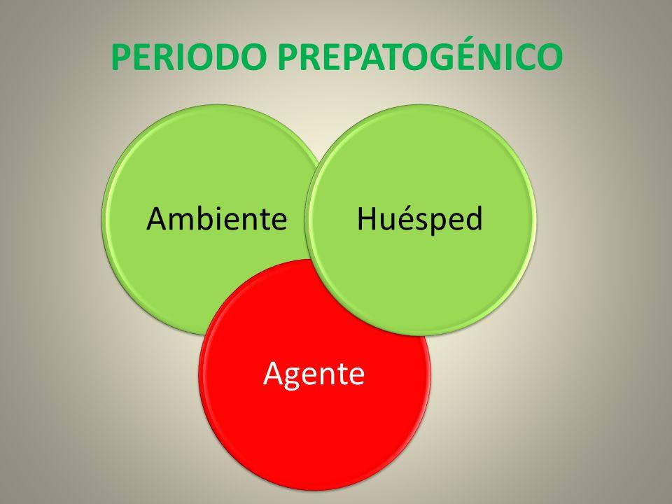 PERIODO PREPATOGÉNICO
