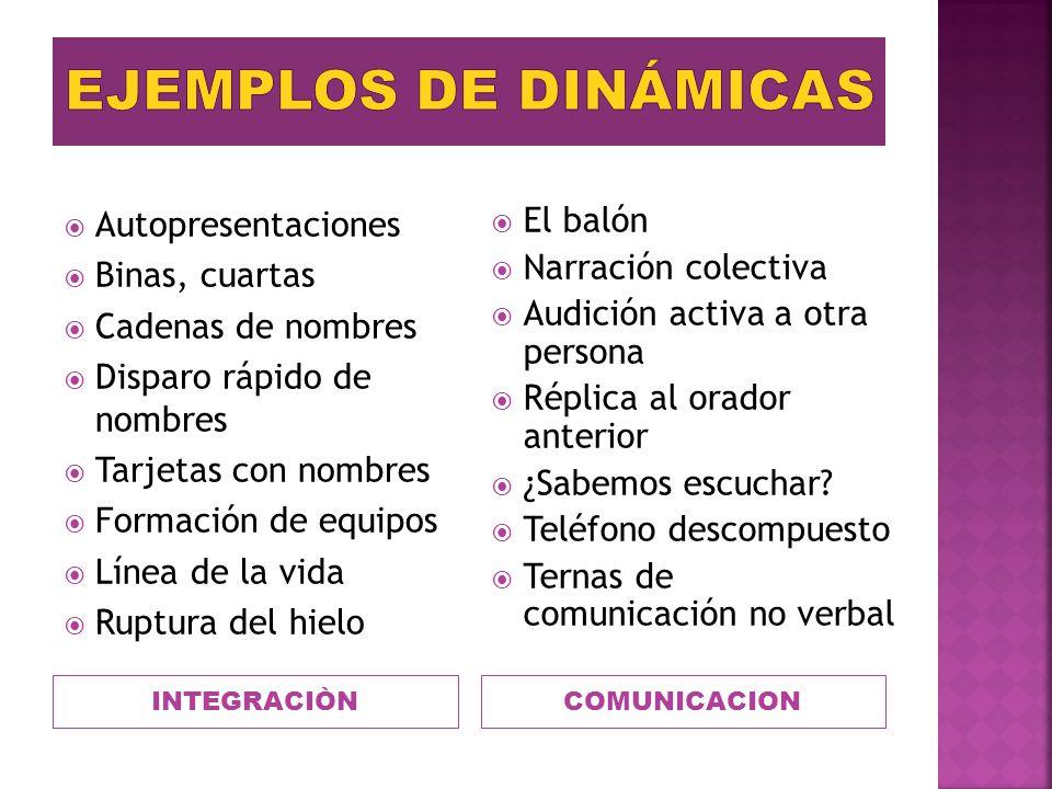 EJEMPLOS DE DINÁMICAS Autopresentaciones Binas, cuartas