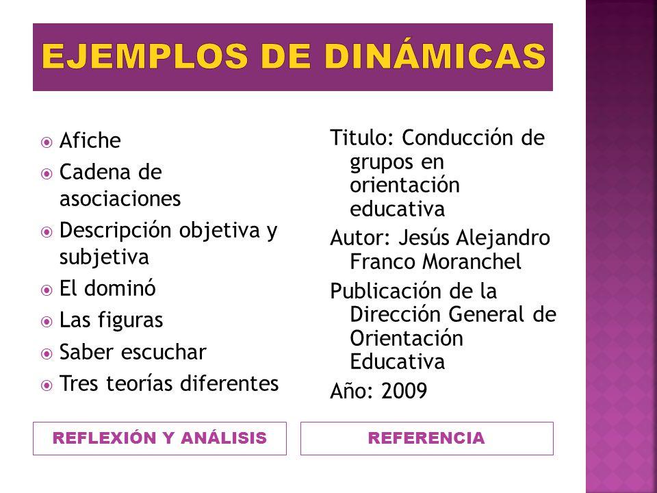 EJEMPLOS DE DINÁMICAS Afiche Cadena de asociaciones