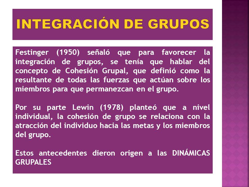 INTEGRACIÓN DE GRUPOS