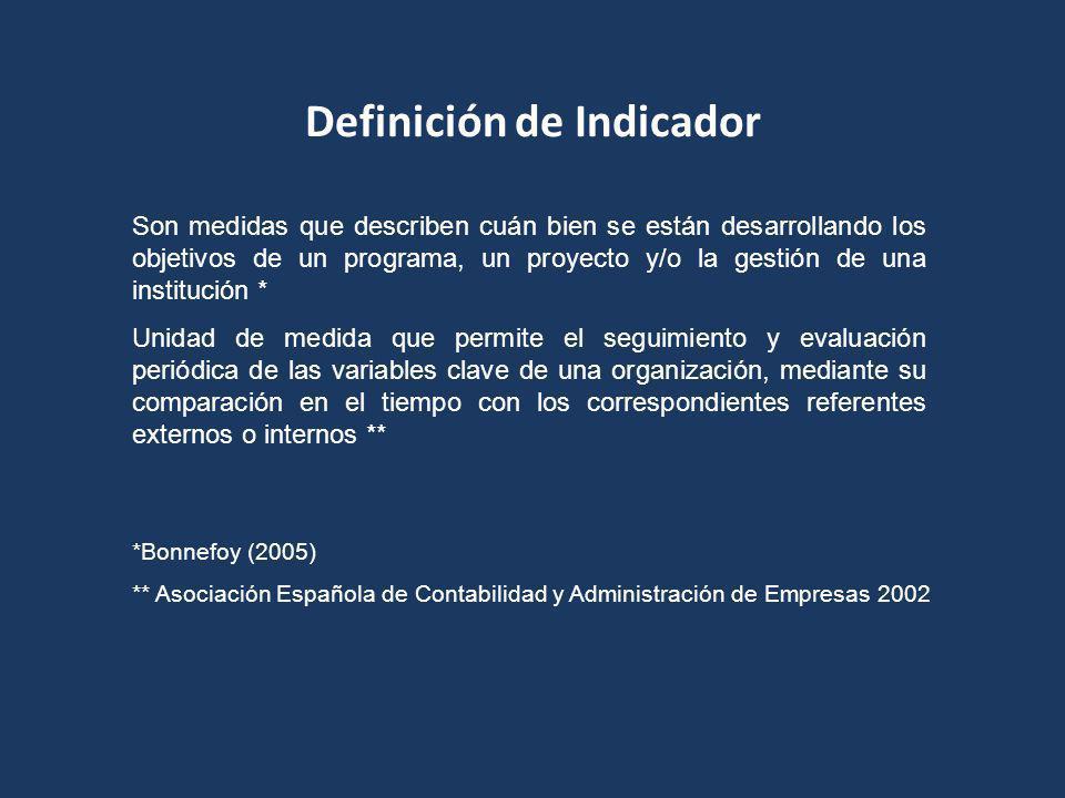 Definición de Indicador