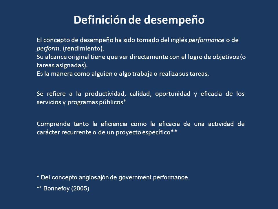 Definición de desempeño