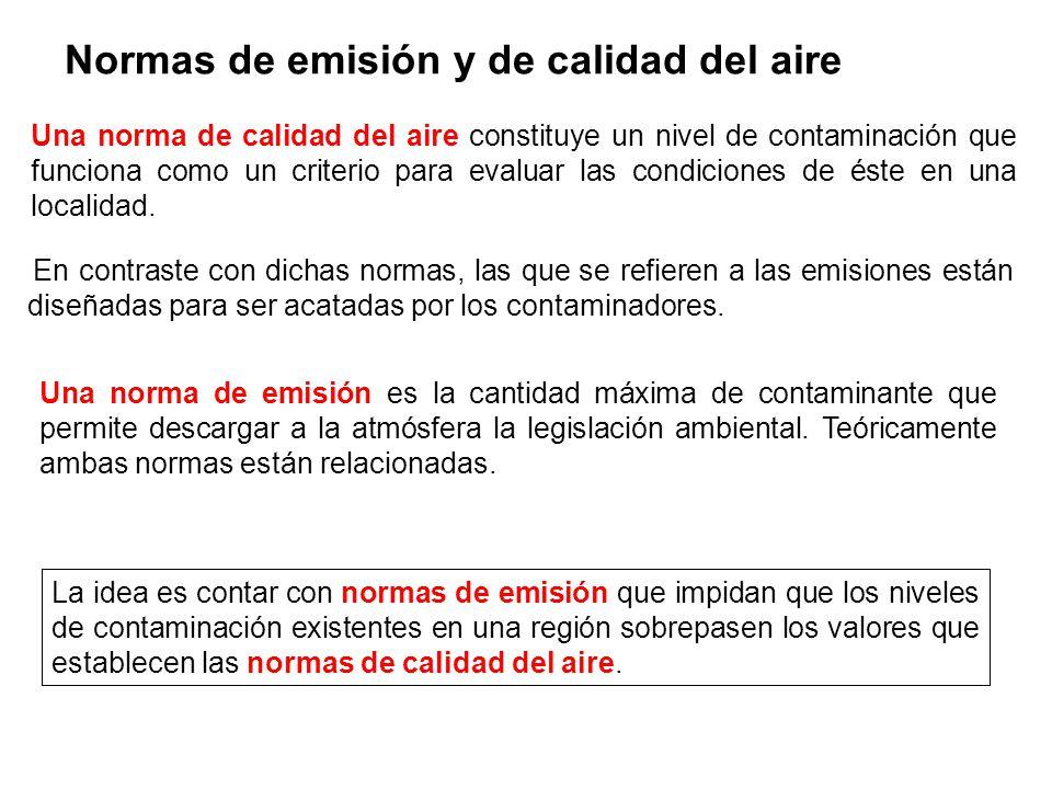 Normas de emisión y de calidad del aire
