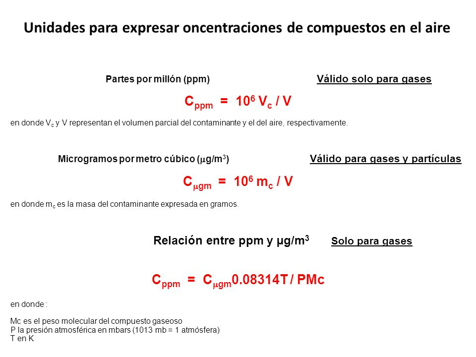Unidades para expresar oncentraciones de compuestos en el aire