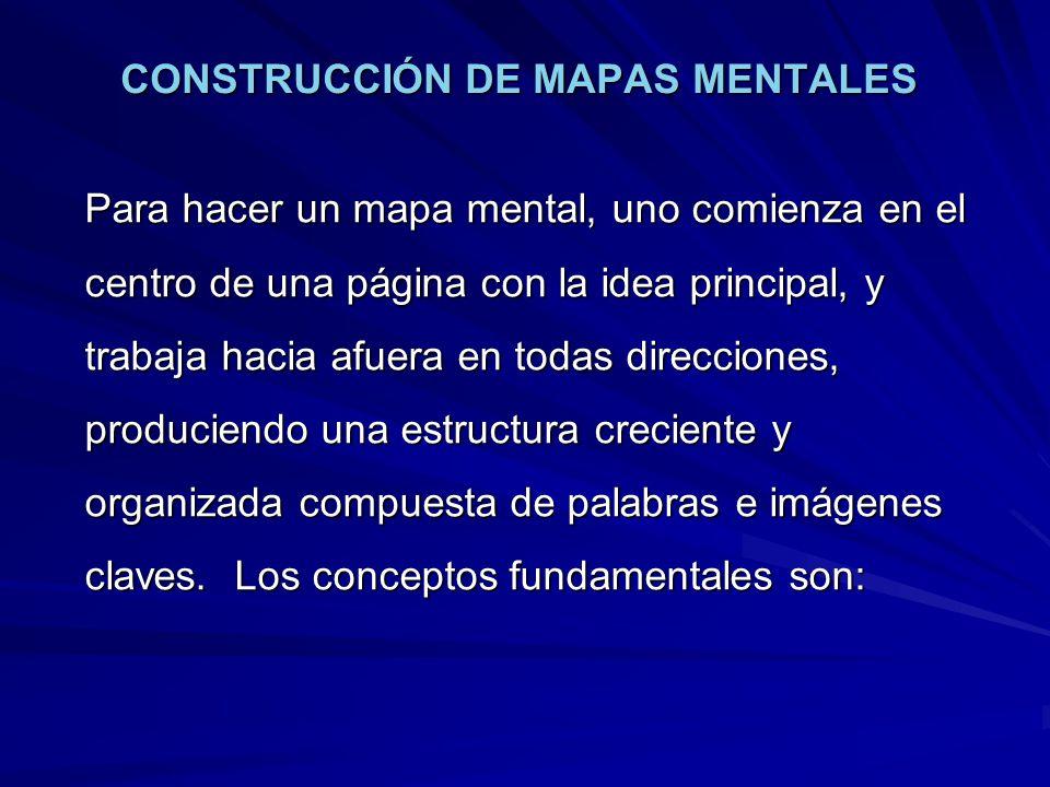 CONSTRUCCIÓN DE MAPAS MENTALES