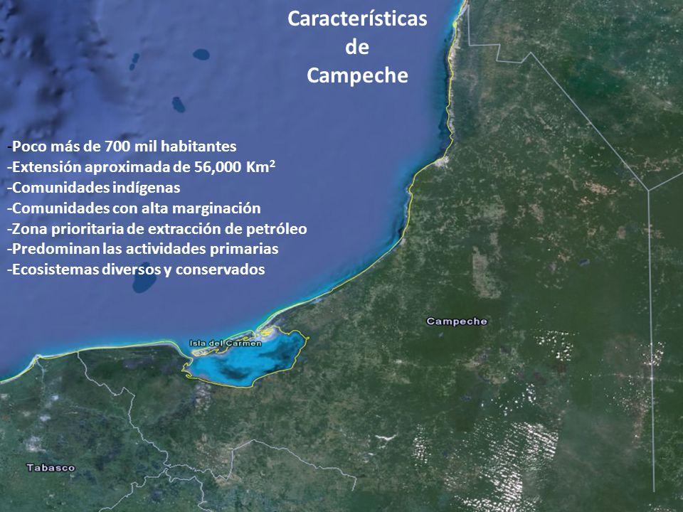 Características de Campeche