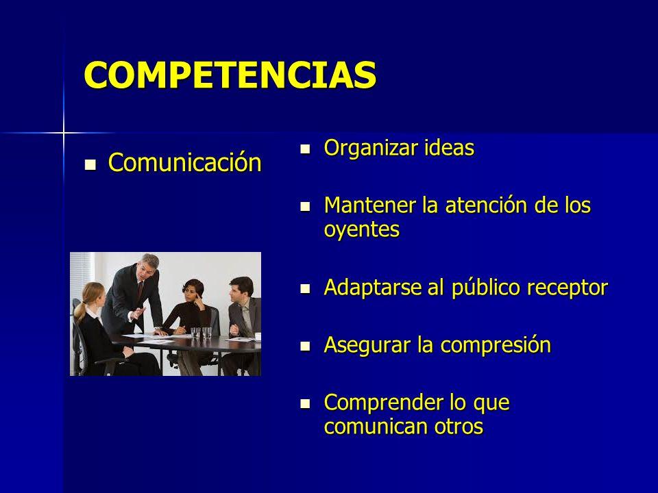 COMPETENCIAS Comunicación Organizar ideas