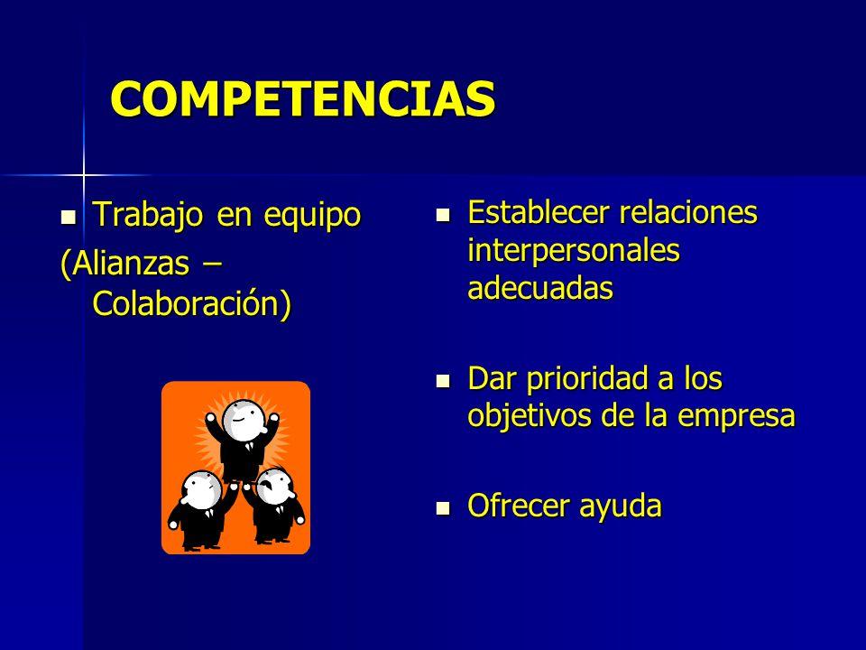COMPETENCIAS Trabajo en equipo (Alianzas – Colaboración)