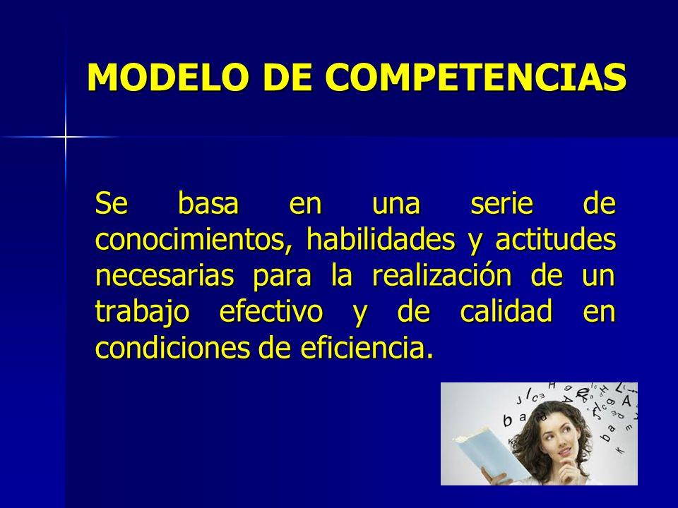 MODELO DE COMPETENCIAS