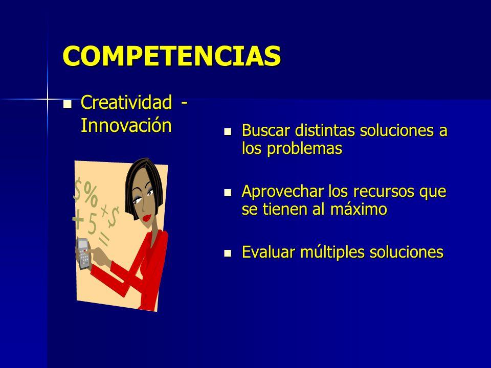 COMPETENCIAS Creatividad - Innovación