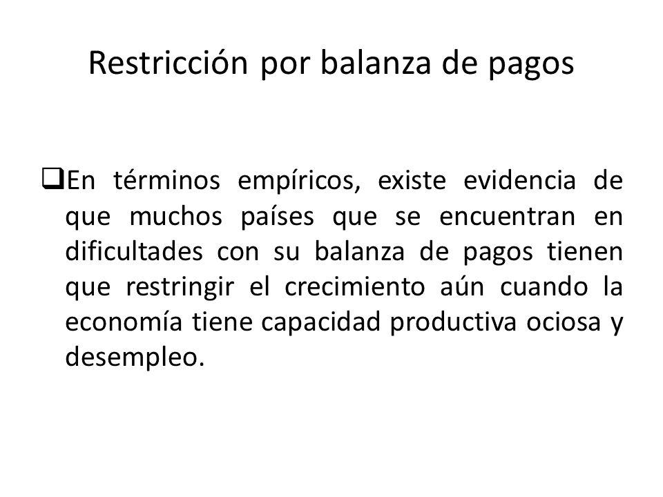 Restricción por balanza de pagos