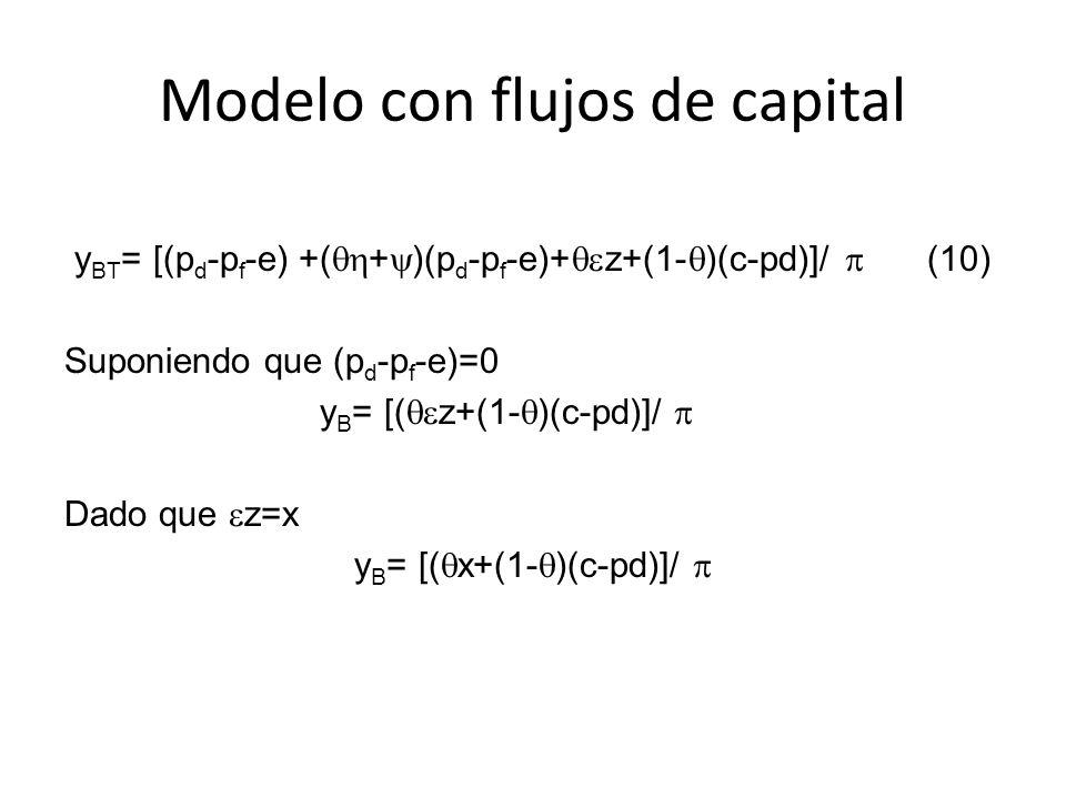 Modelo con flujos de capital