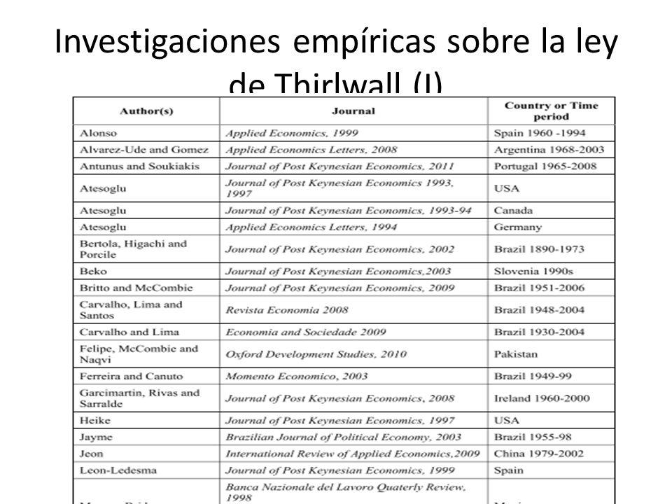 Investigaciones empíricas sobre la ley de Thirlwall (I)