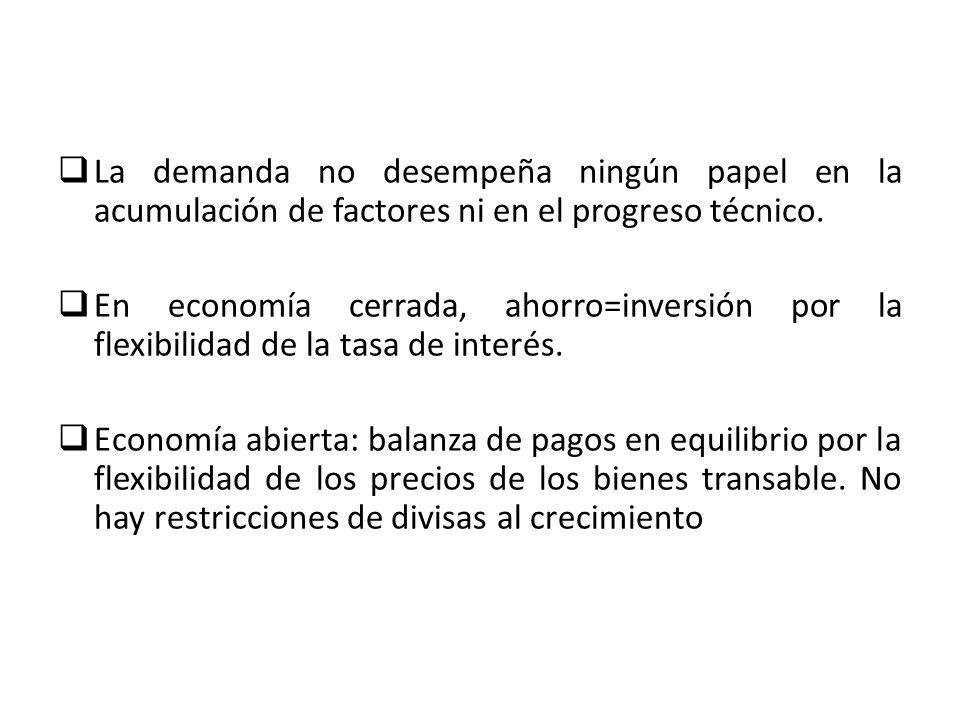 La demanda no desempeña ningún papel en la acumulación de factores ni en el progreso técnico.