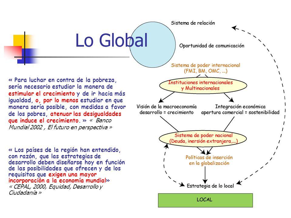 Lo Global