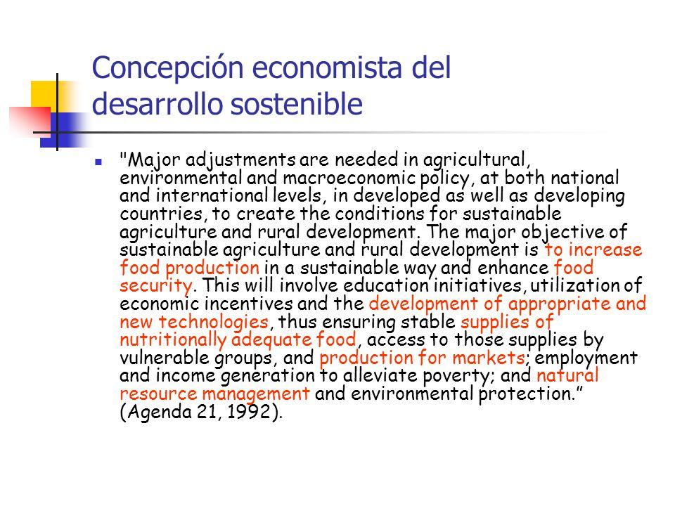 Concepción economista del desarrollo sostenible