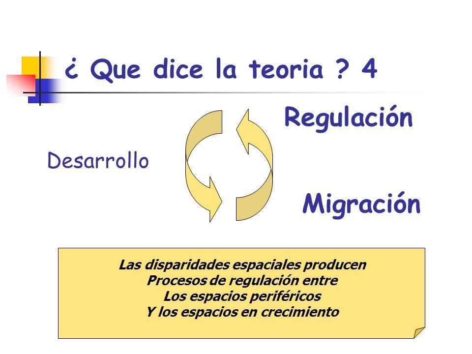 ¿ Que dice la teoria 4 Regulación Migración Desarrollo