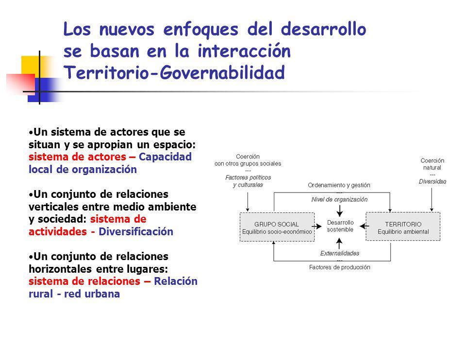 Los nuevos enfoques del desarrollo se basan en la interacción Territorio-Governabilidad