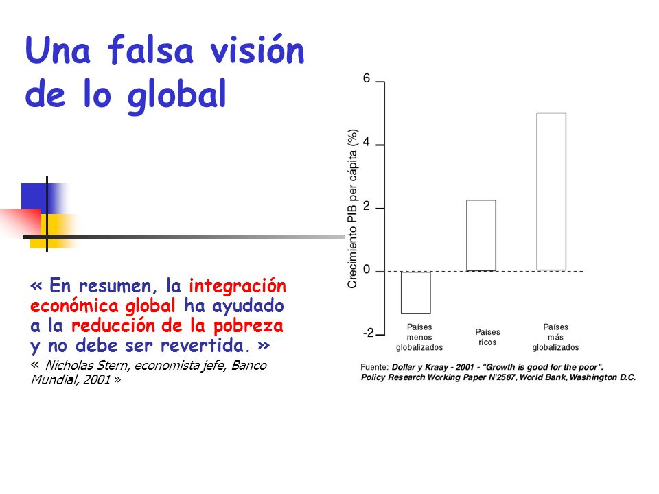 Una falsa visión de lo global