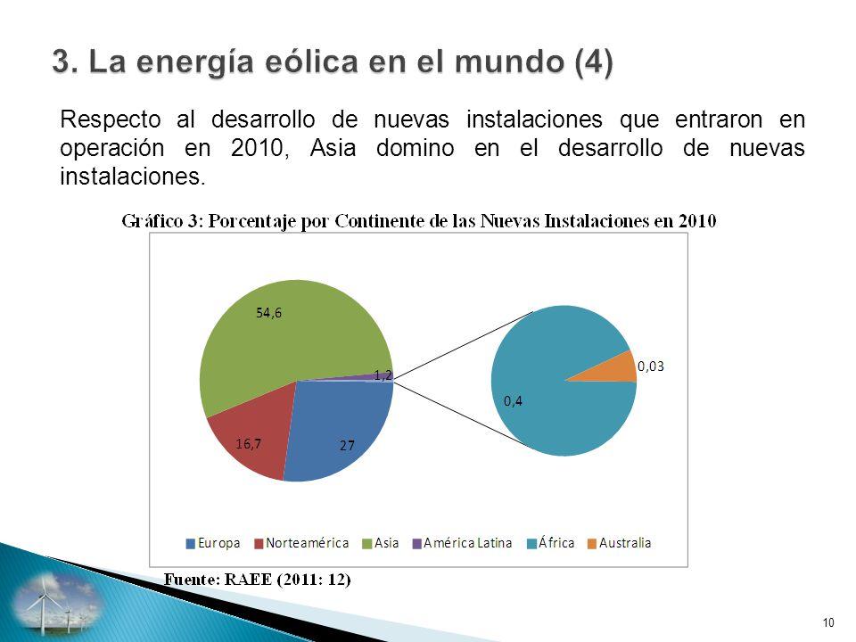 3. La energía eólica en el mundo (4)