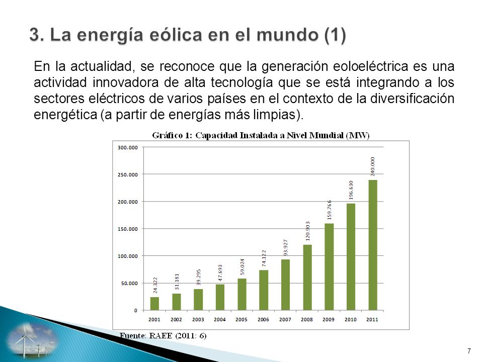 3. La energía eólica en el mundo (1)