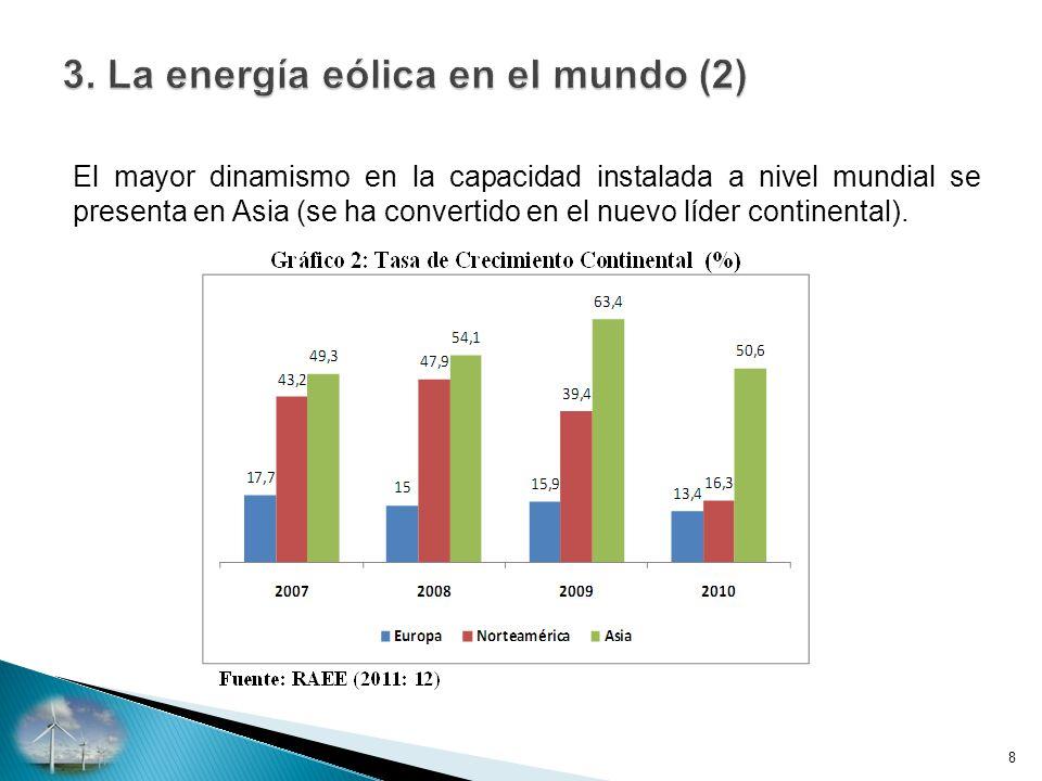 3. La energía eólica en el mundo (2)
