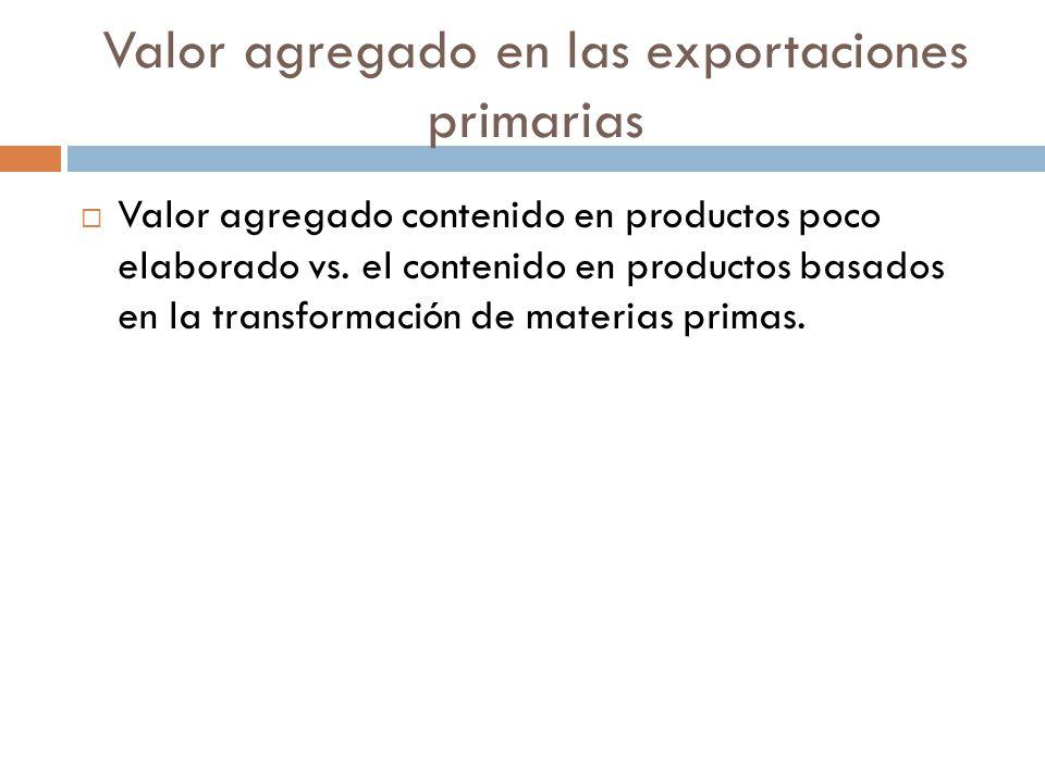 Valor agregado en las exportaciones primarias
