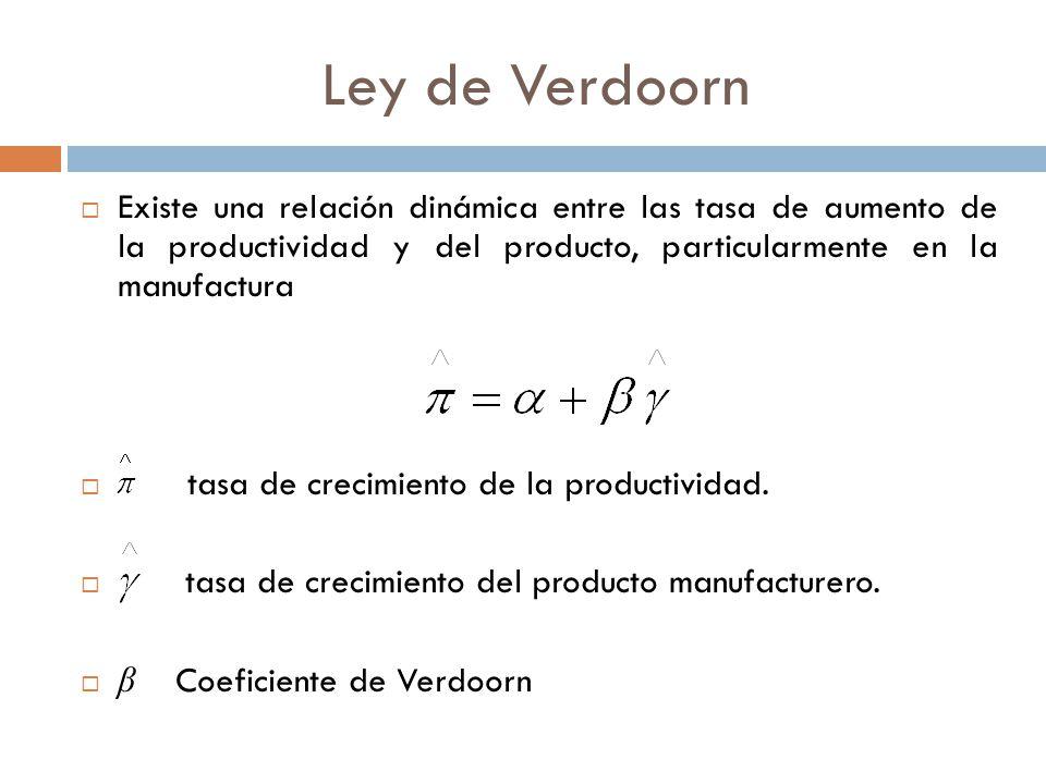 Ley de Verdoorn Existe una relación dinámica entre las tasa de aumento de la productividad y del producto, particularmente en la manufactura.