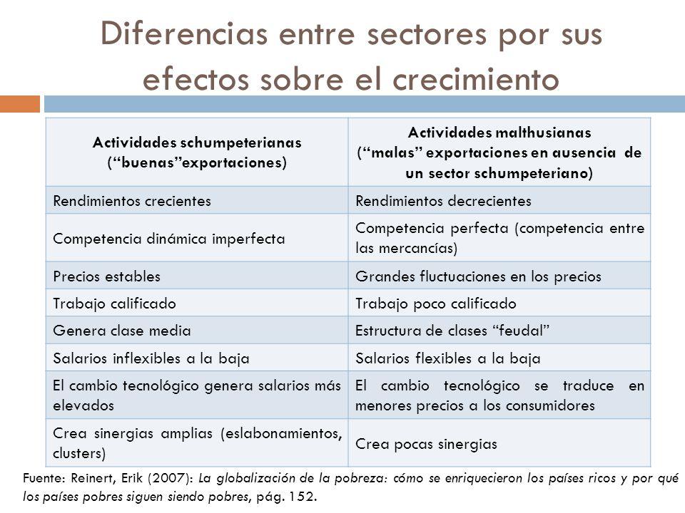 Diferencias entre sectores por sus efectos sobre el crecimiento