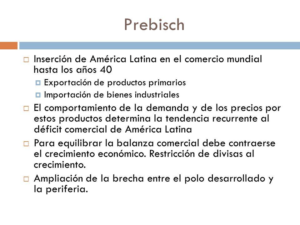 Prebisch Inserción de América Latina en el comercio mundial hasta los años 40. Exportación de productos primarios.