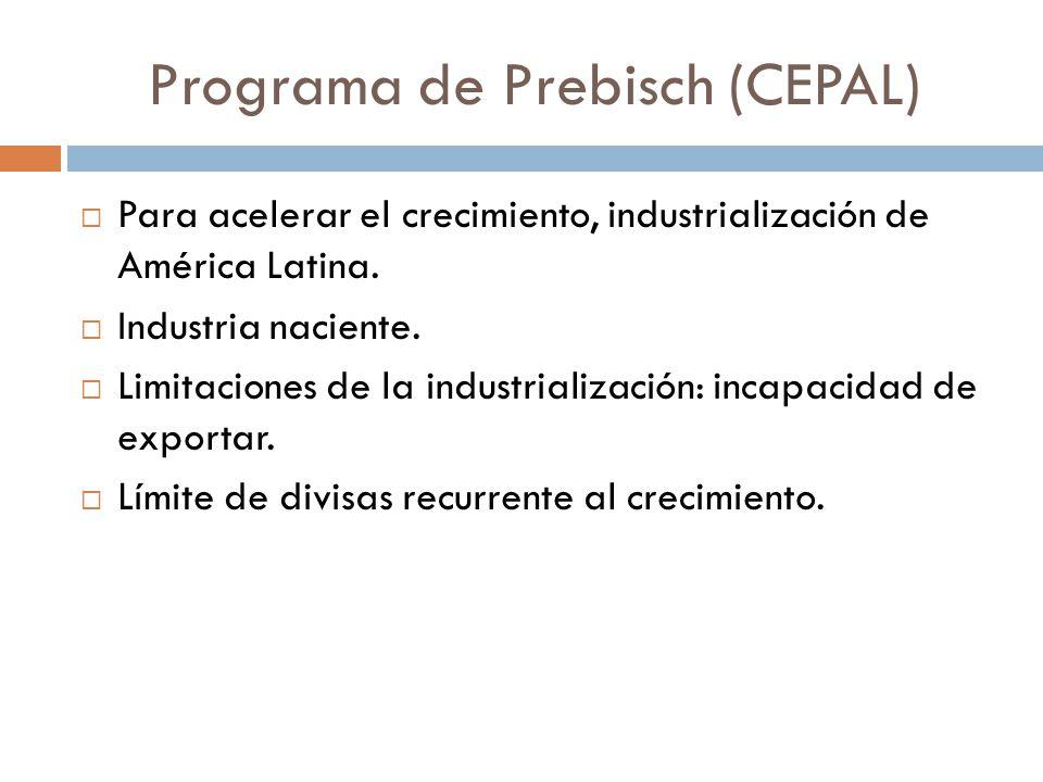 Programa de Prebisch (CEPAL)