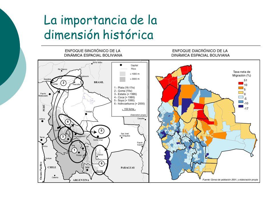 La importancia de la dimensión histórica