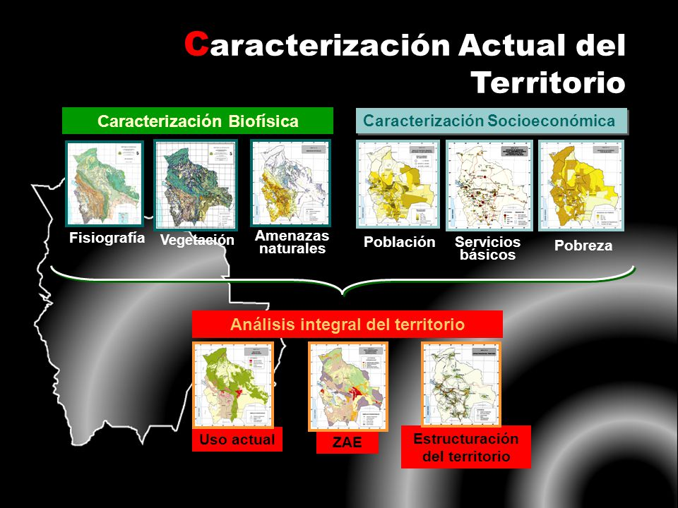 Caracterización Biofísica Análisis integral del territorio