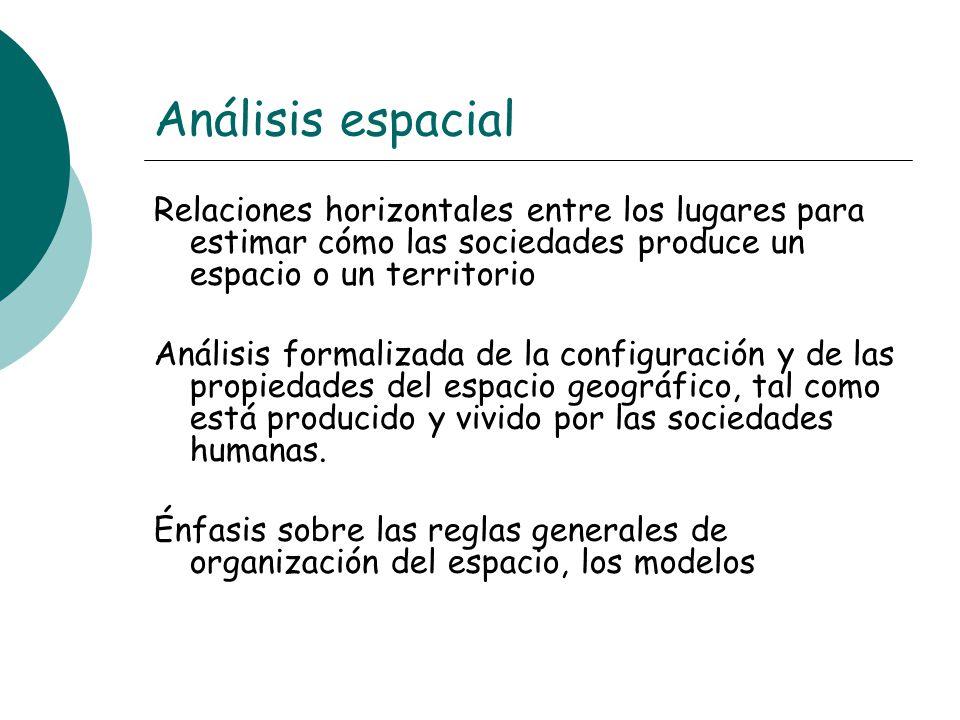 Análisis espacial Relaciones horizontales entre los lugares para estimar cómo las sociedades produce un espacio o un territorio.