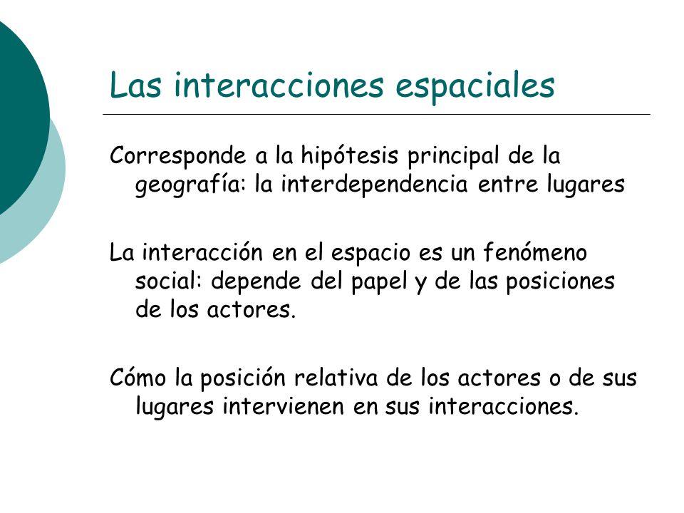 Las interacciones espaciales