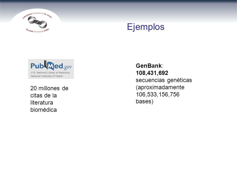 Ejemplos GenBank: 108,431,692 secuencias genéticas