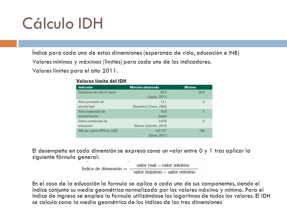 Cálculo IDH Índice para cada una de estas dimensiones (esperanza de vida, educación e INB)