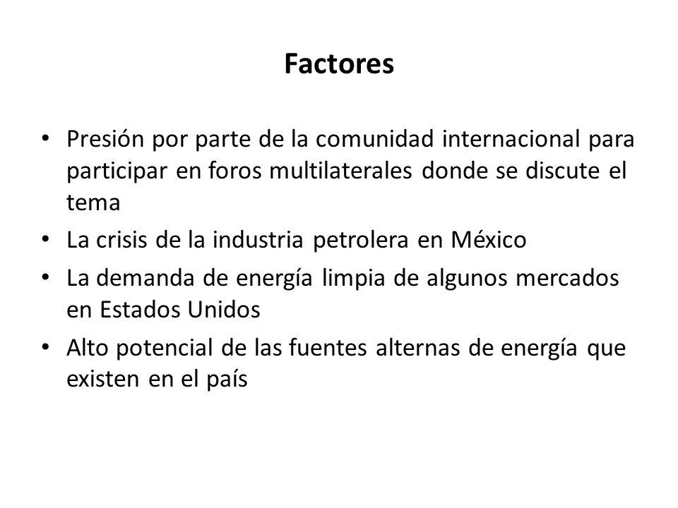Factores Presión por parte de la comunidad internacional para participar en foros multilaterales donde se discute el tema.